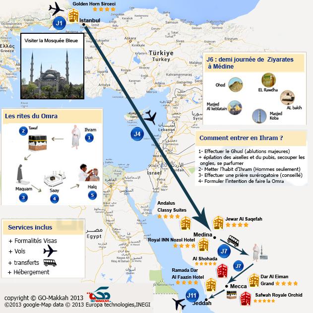 Combinée Omra avec Istanbul