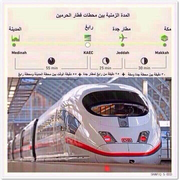 Train rapide reliant entre la Mecque et Médine